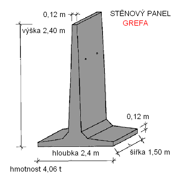 stěnový panel